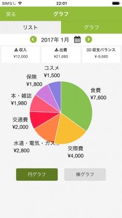 auの有料会員向けの簡単家計簿アプリ