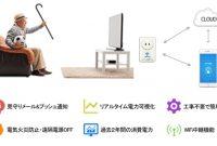 見守りコンセントWiFi-Plug