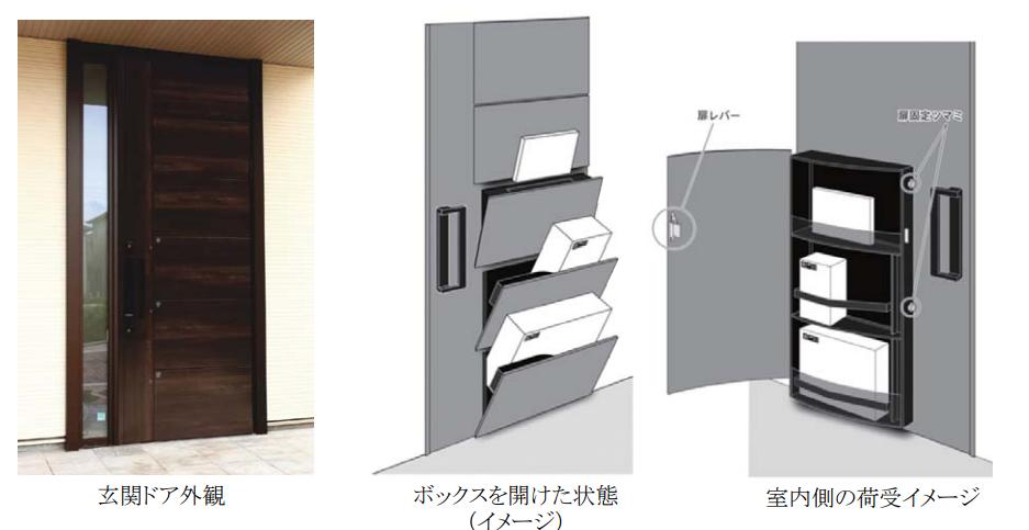 CONSIGNEE DOOR(ドア内蔵タイプ)