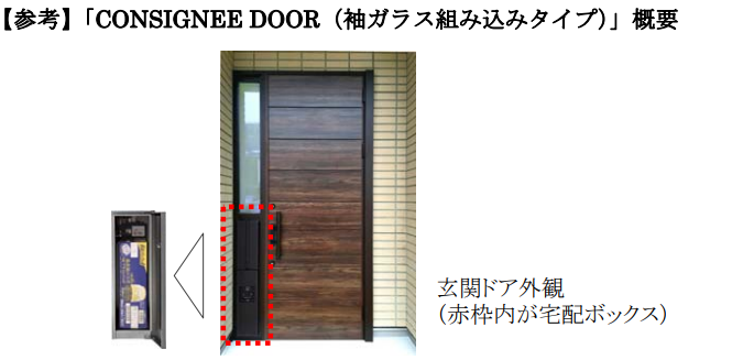 「CONSIGNEE DOOR(袖ガラス 組み込みタイプ)」