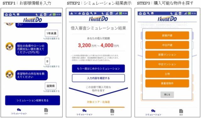 住宅ローン借入審査シミュレーションアプリのスマホ画面