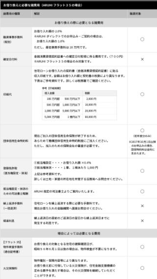 """<a href=""""https://www.aruhi-corp.co.jp/faq/assets/img/faq/detail_img_q32.png"""" target=""""_blank"""">引用:https://www.aruhi-corp.co.jp/faq/assets/img/faq/detail_img_q32.png</a>"""