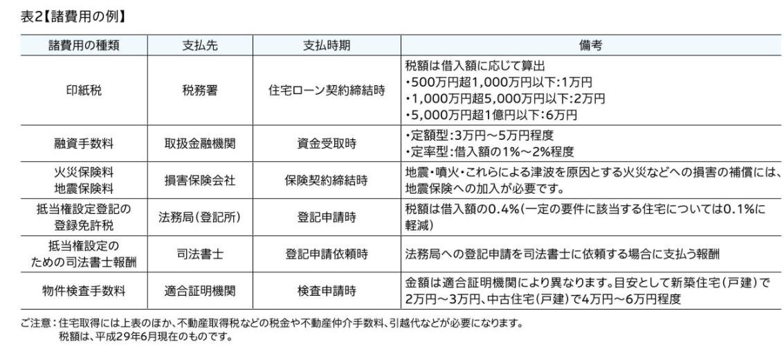 """<a href=""""https://my.ebook5.net/jhf_go_jp/flat35/"""" target=""""_blank"""">引用https://my.ebook5.net/jhf_go_jp/flat35/</a>"""