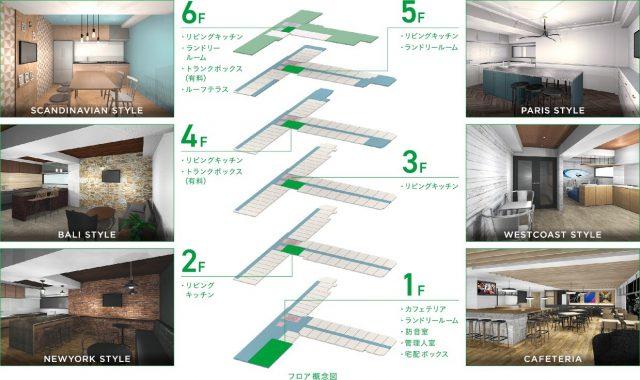 各階に設けられたリビングキッチン