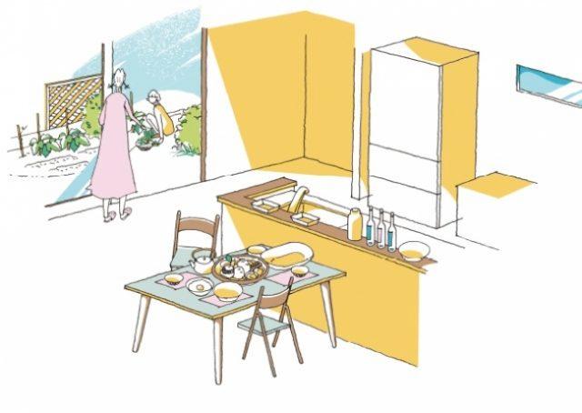 """<レシピNo.3>太陽が恋した 照らすキッチン ~あふれる陽光、憧れのキッチンガーデン!~"""""""