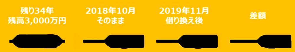 (単位:円)