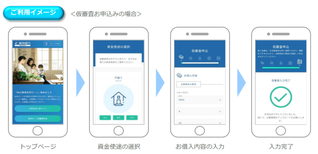 Web専用住宅ローンの利用イメージ