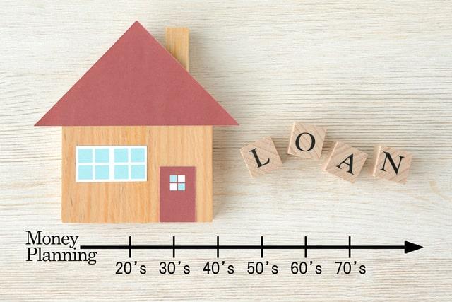 百五銀行の住宅ローン「全国保証保証付ホームローン」の金利